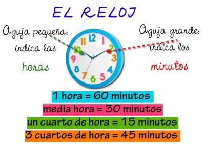 las horas y los minutos