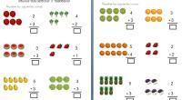 ¿Quieres aprender a sumar jugando? Os dejamos estas sencillas fichas para aprender las sumas con los más peques de la casa. Para aumentar la motivación hemos puesto imágenes de frutas […]