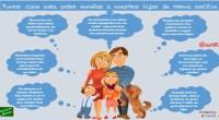 Puntos clave para poder enseñar a nuestros hijos de forma positiva. . Regula tus propias emociones. Los padres somos el modelo a seguir para nuestros hijos Recuerda cómo (y cuándo) […]