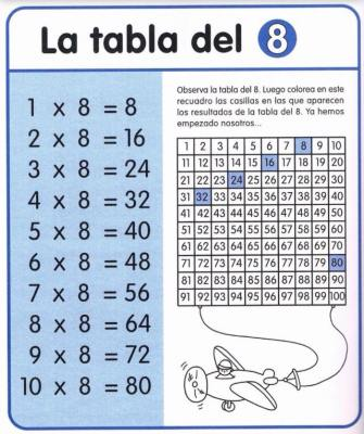 Cuaderno tablas de multiplicar (15)