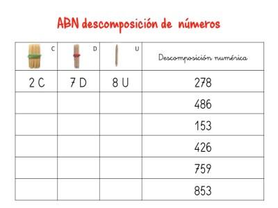 ABN descomposición de numeros hasta centenas6