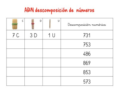 ABN descomposición de numeros hasta centenas7