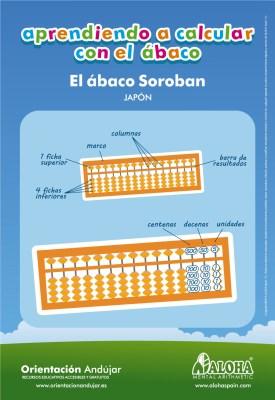 ALOHA_Infografia_S1_Soroban