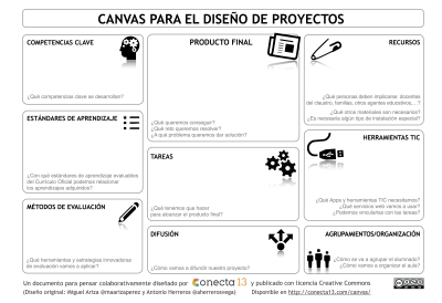 CANVAS_Proyectos_C13_alta_resolucion