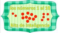 ¿Qué son los bits de inteligencia?: Los niños tienen una gran capacidad paraaprender. Sólo necesitan que les digamos algo una vez para que sepan repetir loaprendido en el momento y […]