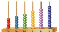 1. Descripción y características El ábaco es uno de los instrumentos más antiguos que se han utilizado para contar y calcular. Desde la antigua civilización china hasta en Grecia clásica […]