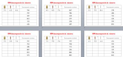 Algoritmo ABN descomposición de  números  hasta centenas Matemáticas Primaria
