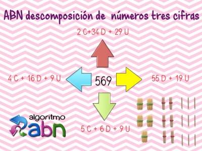 ABN descomposición numerica hasta las centenas1