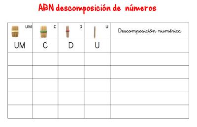 ABN conjunto de plantillas para descomposición de números HASTA LAS UNIDADES DE MILLAR