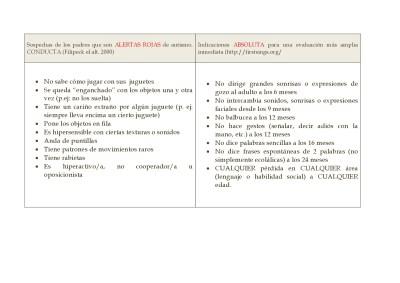 ANEXO-I-SENALES-DE-ALARMA-EN-EL-DESARROLLO-I1-002