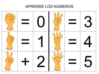 vamos a sumar con los dedos (2)