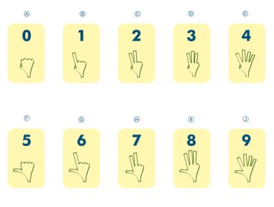 calcular manos abaco