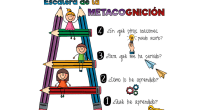 En esta brillante imagen os dejamos el proceso de la metacognición que para ayudar a nuestros niños y niñas a aprender a pensar. Esta fantástica lámina ha sido elaborada por […]