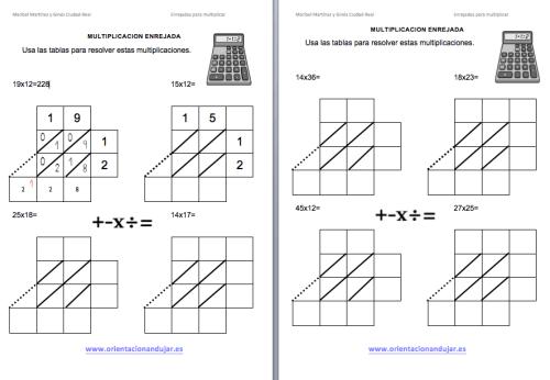 Multiplicaciones deconstruidas de dos cifras en enrejado