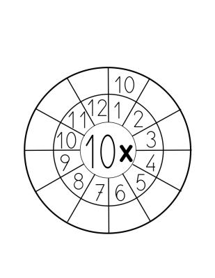 tabla de multiplicar del 10