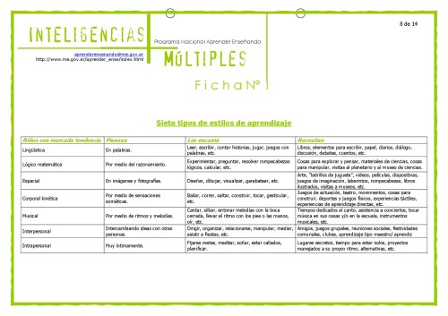 Material_Inteligencias_Multiples-008