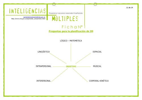 Material_Inteligencias_Multiples-011