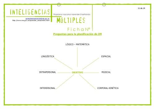Material_Inteligencias_Multiples-011