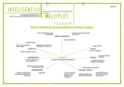Material_Inteligencias_Multiples-014