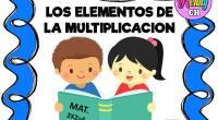 Desde Orientación Andújar os dejamos estas láminas donde vamos a trabajar los términos de la multiplicación así como divertidas actividades. Creadas por la maestra chKenny que día a día comparte […]