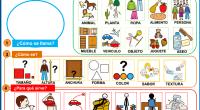 Os dejamos este fantástico material para trabajar las descripciones y que sido realizado por Lucía Fernández Vivancos que comparte en sus blogs: http://audiciontierno.blogspot.com.es/ y http://dificultadeslectoras.blogspot.com.es. La descripción Describir es explicar, […]