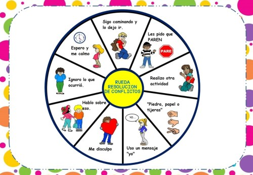 Anger Control Activities For Kids