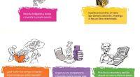 El fomento de la lectura es una de las preocupaciones de cualquier docente, tanto en Primaria como en Secundaria. Descubrir la magia de los cuentos a los más pequeños o […]