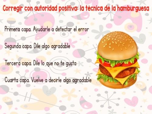 tecnica de la hamburguesa1
