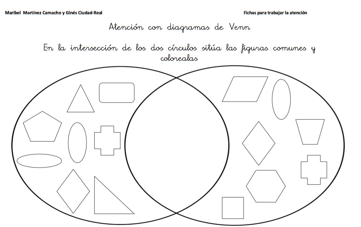 Diagrama de venn pdf electrical drawing wiring diagram tdah trabajamos la atenci n con diagramas de venn orientacion andujar rh orientacionandujar es conjuntos diagrama ccuart Gallery