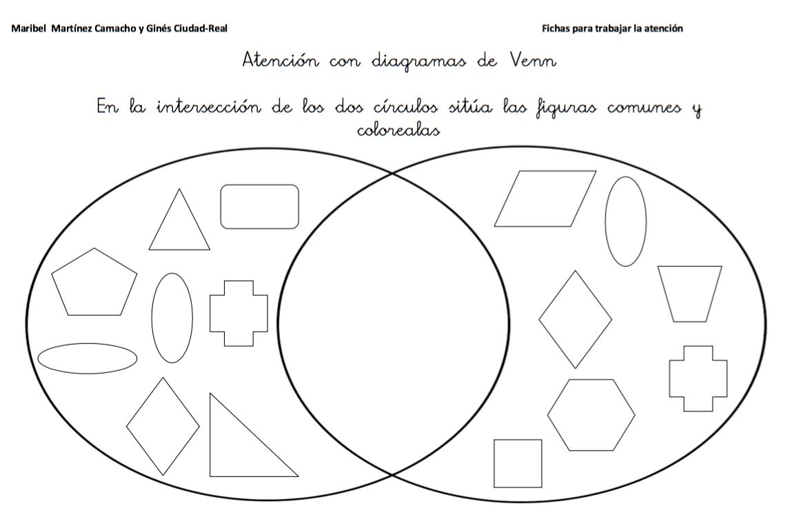 Tdah trabajamos la atencin con diagramas de venn orientacion andujar atencion con diagramas de venn ccuart Images