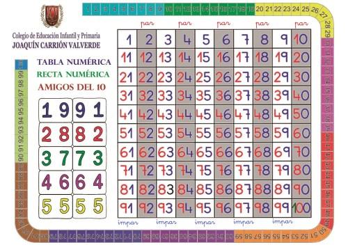 abn-tabla-del-100-y-centena-numerica