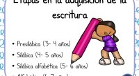La interpretación de una producción escrita de un niño puede hacerse desde dos puntos de vista bien diferentes. Podemos observar la calidad del trazo, la orientación de las grafías (si […]