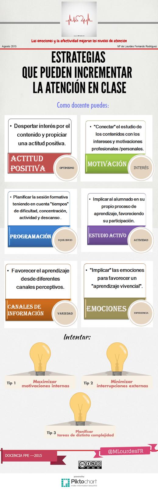 infografia-mejorar-la-atencion