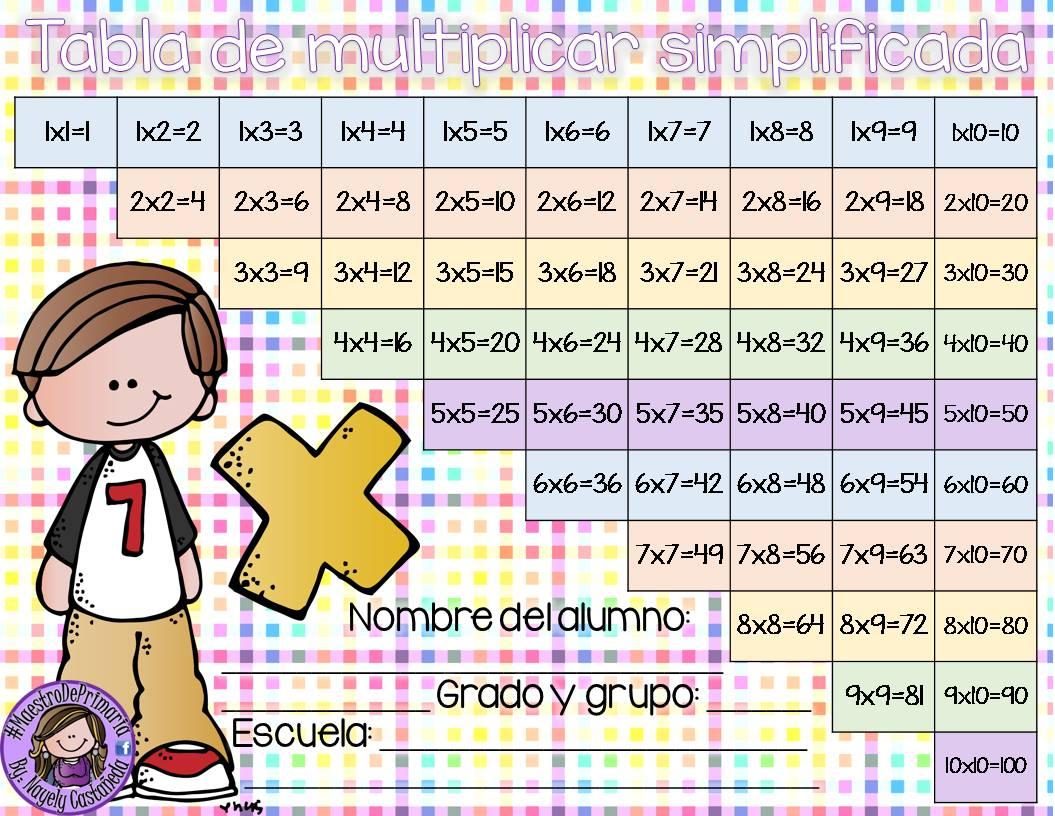 tabla-de-multiplicar-simplificada-4