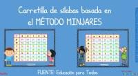 Carretilla de sílabas basada en el MÉTODO MINJARES Presentado en la Conferencia Nacional de Educación de 1929 y correctamente registrado en la Secretaría de Educación Pública en el Depto. de […]