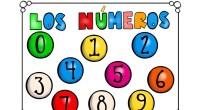 Decimos que dos o más números, con el mismo número de dígitos, son miembros de la misma familia, cuando dos de dichos números tienen al menos un dígito común. Por […]