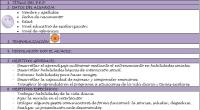 Compartimos este documento en versión editable realizado porJosé Luis García, que nos puede ser útil como base para realizar un PROGRAMA EDUCATIVO PERSONALIZADO mejora de la AUTONOMÍA PERSONAL  DESCARGA […]