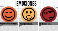 Hoy os compartimos el fantástico trabajo deANA GÓMEZ RUDILLA en su blog Lapizdeele, el cuál te recomendamos seguir, Ella emplea estos materiales en sus clases de español para extrangeros pero […]