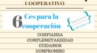 Comparto con todos vosotros un material de JOSE BLASGarcía sobre Aprendizaje Cooperativo que emplea con su alumnado de la Universidad y en las actividades de Formación Permanente. Ya estaba compartido […]