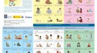 Con este folleto se pretende dar una visión general del desarrollo infantil. Hace referencia al momento aproximado en que los niños logran determinadas adquisiciones en los 18 primeros meses de […]