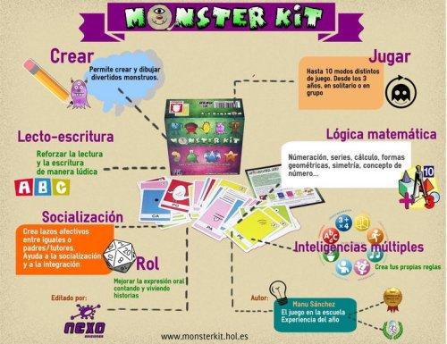 Lectoescritura Ya Esta Monster Kit El Juego De Mesa Que No Puede