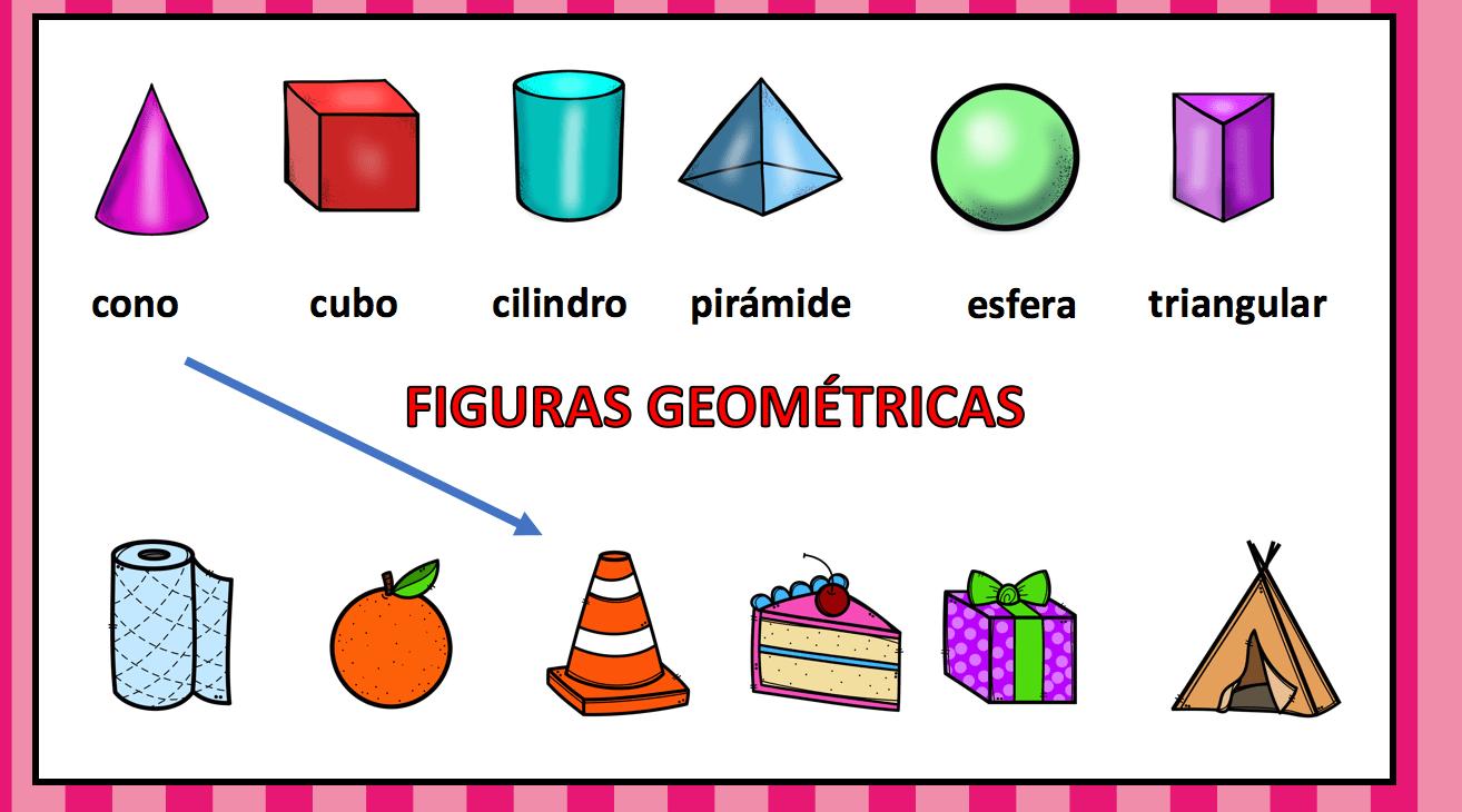 Figuras Geométricas Une Cada Figura Geométrica Con El Objeto Que