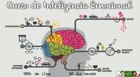 Hola amigos y amigas de Orientación Andújar, os recordamos que el 30 de enero empezamos nuestro curso de Neuroeducación e inteligencia emocional, en esta tercera edición si quieres desarrollar las […]