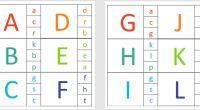 Tarjetas para relacionar letras usando como material manipulativo las pinzas de la ropa.