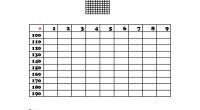 Compartimosestas fichas para trabajar la centena (Del 100 al 900) con diversas actividades de numeración, anterior posterior, situación numérica… Se trata de un conjunto de 9 fichas en formato PDF […]