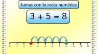Actividades sencillas mas las respectivas plantillas para trabajar ejercicios de sumas y restas con la recta numérica.  Sumas mediante la recta numérica   Substracciones mediante la recta numérica […]