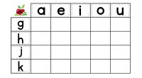 DESCARGA EL ARCHIVO EN PDF Sílabas simples Material creado porAraceli Patiño Eiroa creadora del grupo de FACEProfesores de Preescolar y Primer Grado