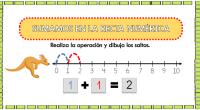 La recta numérica es importante para la enseñanza de las matemáticas sobre todo en la segunda etapa de la educación primaria, es el modo legible didáctico y entendible para mostrar […]