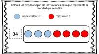 A continuación os proponemos una sencilla actividad matemática para trabajar el valor posicional y la descomposición numérical. El valor posicional es el valor que toma un dígito de acuerdo con […]