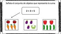En la siguiente actividad matemática los alumnos deben señalar cual de las tres opciones representa graficamente a través de divertidos dibujos la suma que aparece en el recuadro.